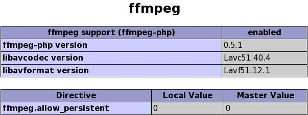 ffmpeg php extension